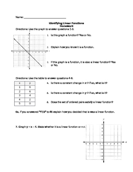 Identifying Linear Functions Worksheet by Miss Amy Hover | TpT