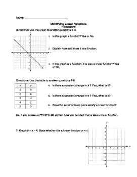 Identifying Linear Functions Worksheet