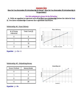 Identifying Linear/Proportional Relationships in Tables and Graphs Assignment