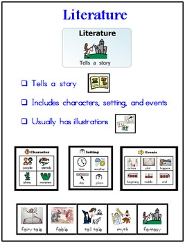Identifying Literature or Informational Text  (Modified Visuals)