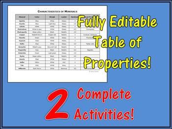 Identifying Minerals Activities
