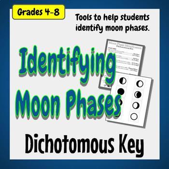 Identifying Moon Phases - Dichotomous Key