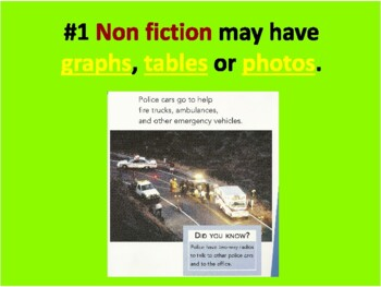 Identifying Non- Fiction Give Me 5!