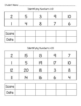 Number Progress Monitoring