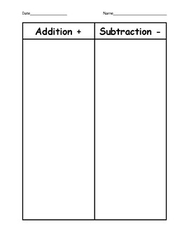 Identifying Operations in Word Problems Sort