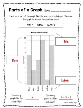 Identifying Parts of a Graph Worksheet