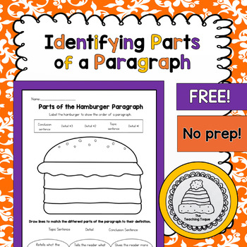 Identifying Parts of the Paragraph Worksheet