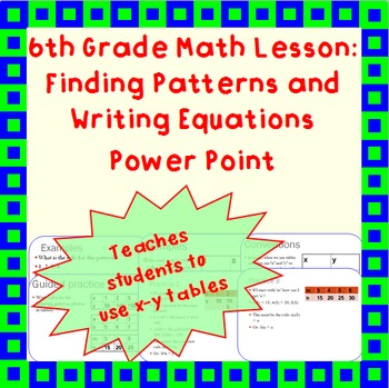 Identifying Patterns and Writing Algebraic Equations: A Power Point Lesson