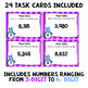Identifying Place Value Task Cards