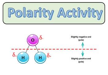 Identifying Polar Molecules Activity
