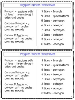 Polygons Unit -Pretests, Post-tests, Posters, Cheat Sheets, Worksheets..