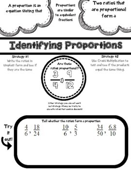 Identifying Proportions Doodle Notes