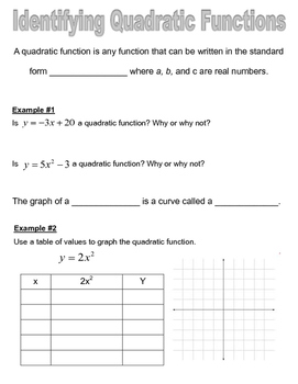 Identifying Quadratic Functions Graphic Organizer