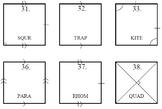 Identifying Quadrilaterals