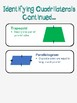 Identifying Quadrilaterals Visual Aid