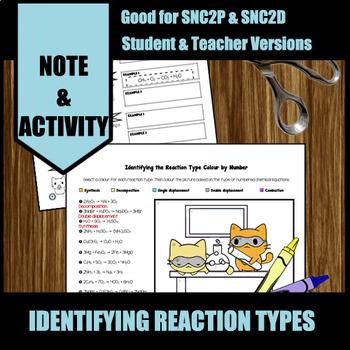 Identifying Reaction Types