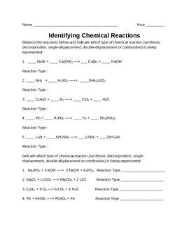 Identifying Reactions Worksheet