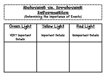 Identifying Relevant and Irrelevant Information Graphic Organizer