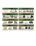 Identifying Rocks-Procedure and Lab Report