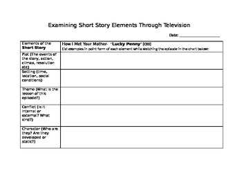 Identifying Short Story Elements Through Sitcom