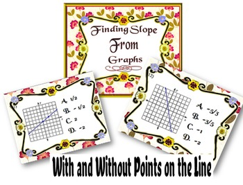 Identifying Slope Four Corners Games