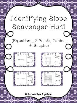 Identifying Slope Scavenger Hunt