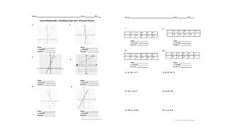 Identifying Slope, Y-intercept, and Equation Worksheet