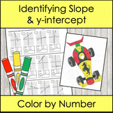 Identifying Slope and Y-Intercept - Color by Number (and write equations)