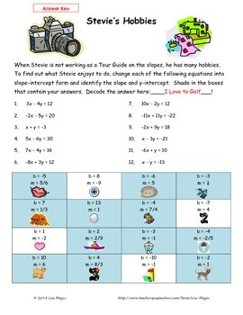 Identifying Slope and y-intercept Puzzle Activity (Fun Activity)