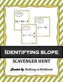 Identifying Slope from Linear Equations Scavenger Hunt (Slope Intercept Form)