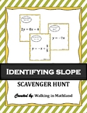 Identifying Slope from Linear Equations Scavenger Hunt (Sl