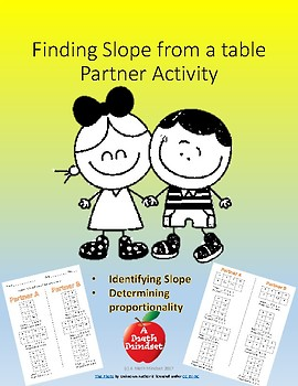 Identifying Slope from a table Partner activity