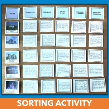 Identifying Text Structure Practice Pack