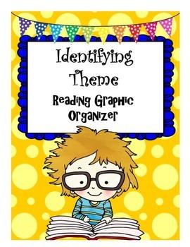 Identifying Theme Graphic Organizer