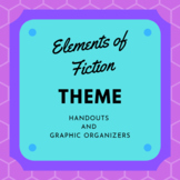 Identifying Theme -  Handout and Graphic Organizers