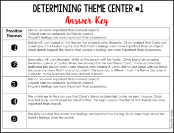 Identifying Theme Reading Centers | 4th and 5th Grade Reading Spinner Centers