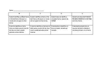 Identifying Theme Rubric - ENGLISH & SPANISH