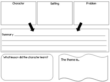 Identifying Theme with Supporting Details
