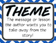 Identifying Themes Practice Pack!