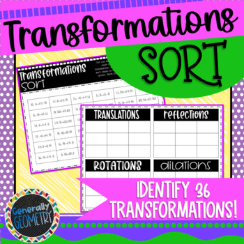 Identifying Transformations Sorting Activity; Geometry, Reflections, Rotations