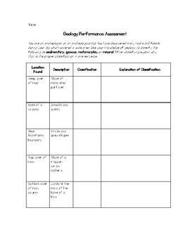 Identifying Types of Rocks (Geology Performance Assessment)