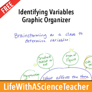 Identifying Variables Graphic Organizer