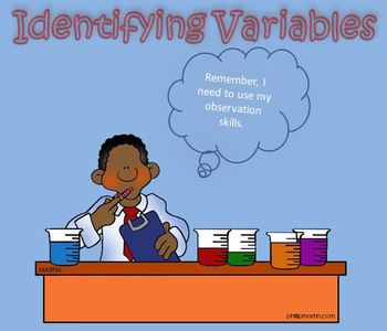 Identifying Variables Lab