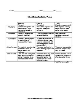 Identifying Variables Practice