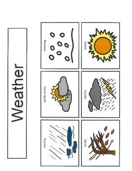 Identifying Weather