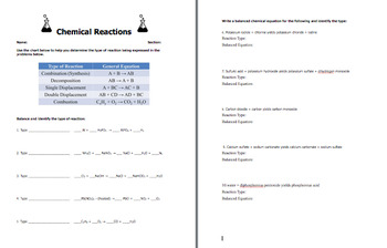 Identifying, Writing, and Balancing Chemical Reaction Types
