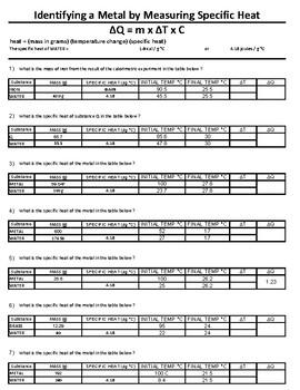 Identifying a Metal by Measuring Specific Heat - Work Sheet