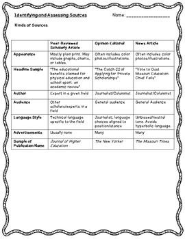 Identifying Non-Fiction Sources: Student Activity