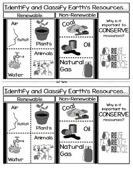 Identifying and Classifying Renewable and Non-Renewable Resources