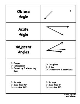 Identifying and Defining Angles: Geometry Flash Card Game